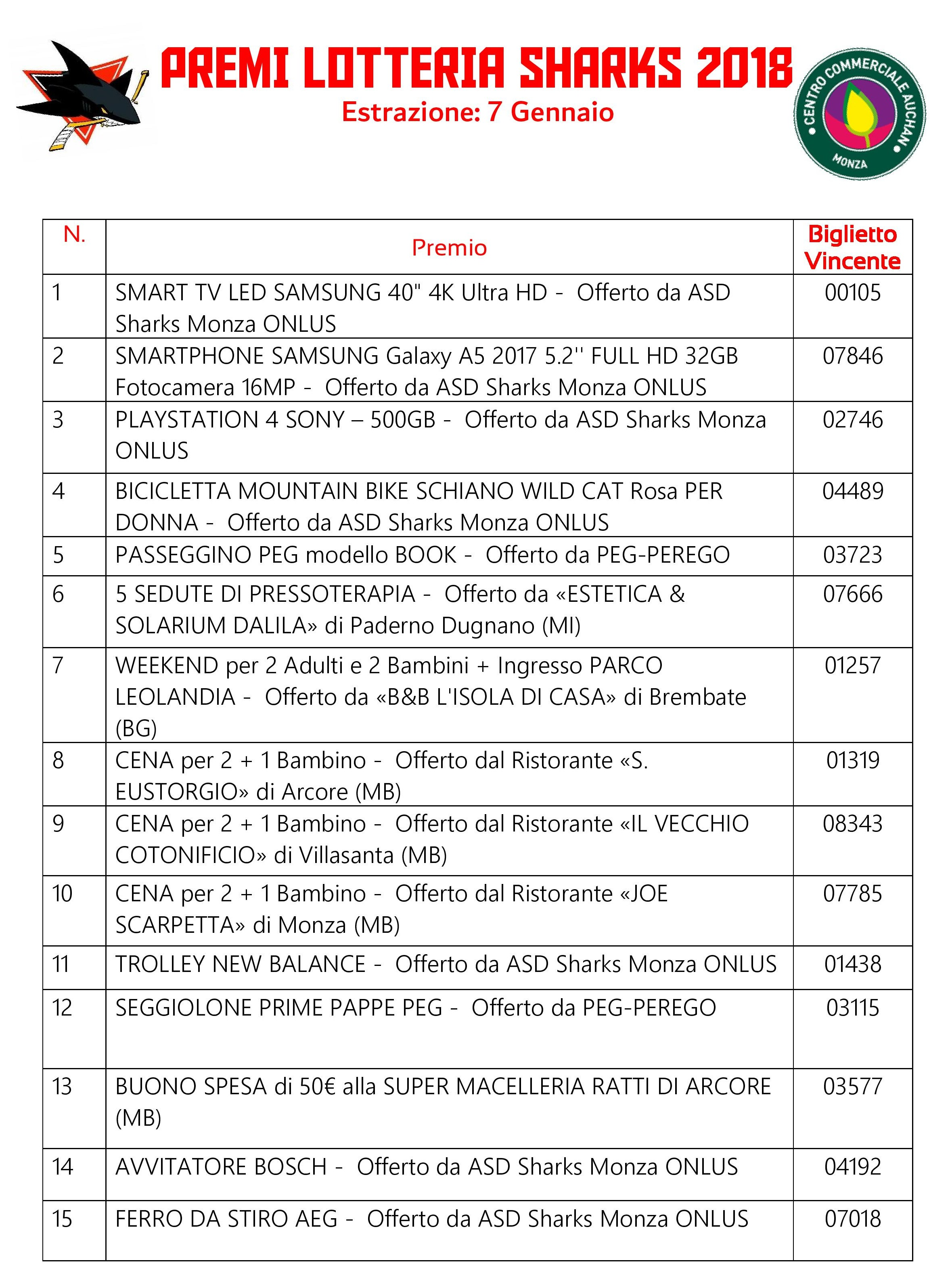 Lista Premi Vincenti Lotteria