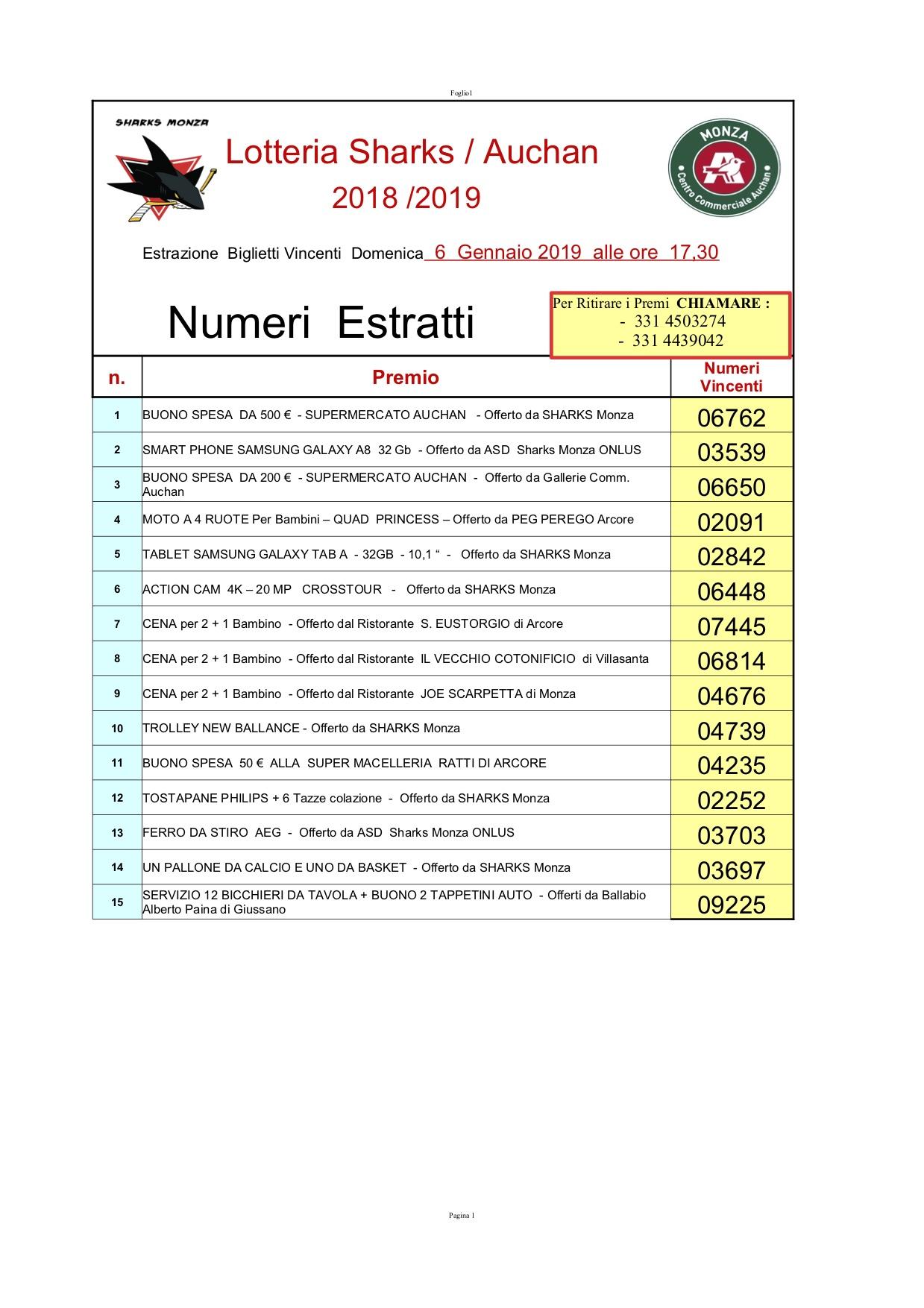 Lista n. vincenti Lotteria 2018-19