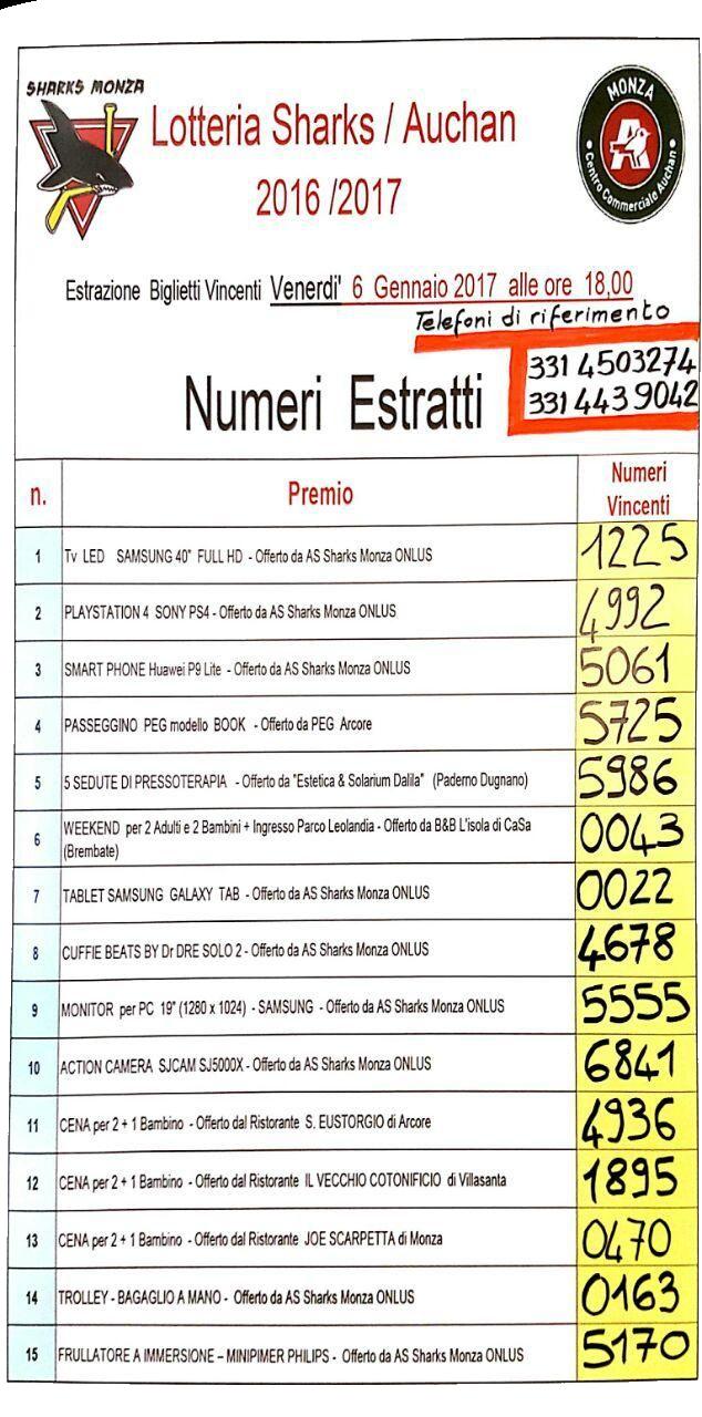 Lista Biglietti Vincenti